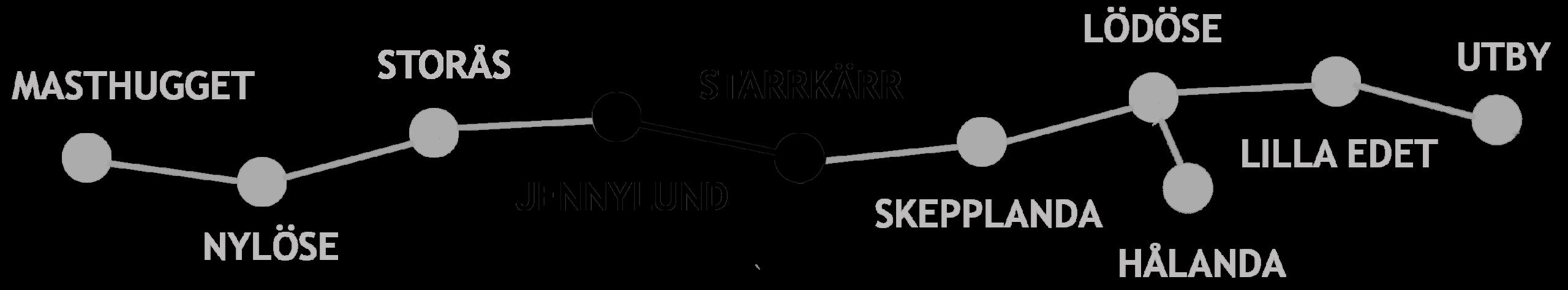 ETAPP 4: JENNYLUND – STARRKÄRR