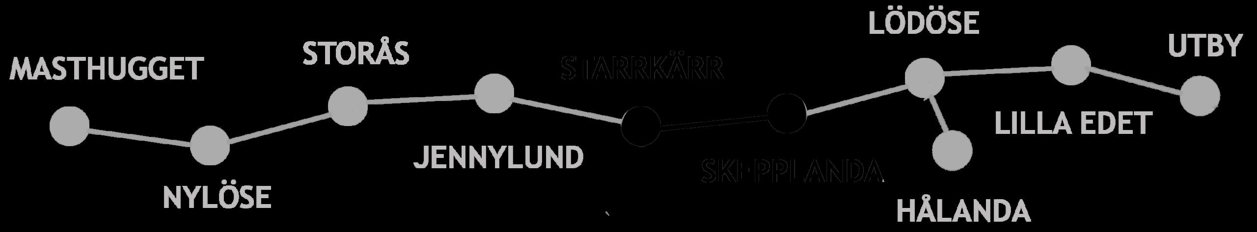 ETAPP 5: STARRKÄRR – SKEPPLANDA