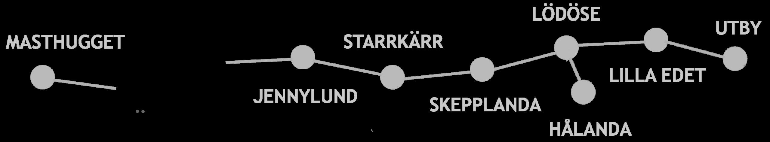 ETAPP 2: NYLÖSE – STORÅS